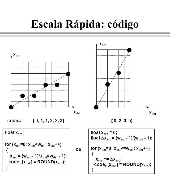 Escala Rápida: código xsrc xsrc xdst xdst codex: [ 0, 1, 1, 2, 2, 3]